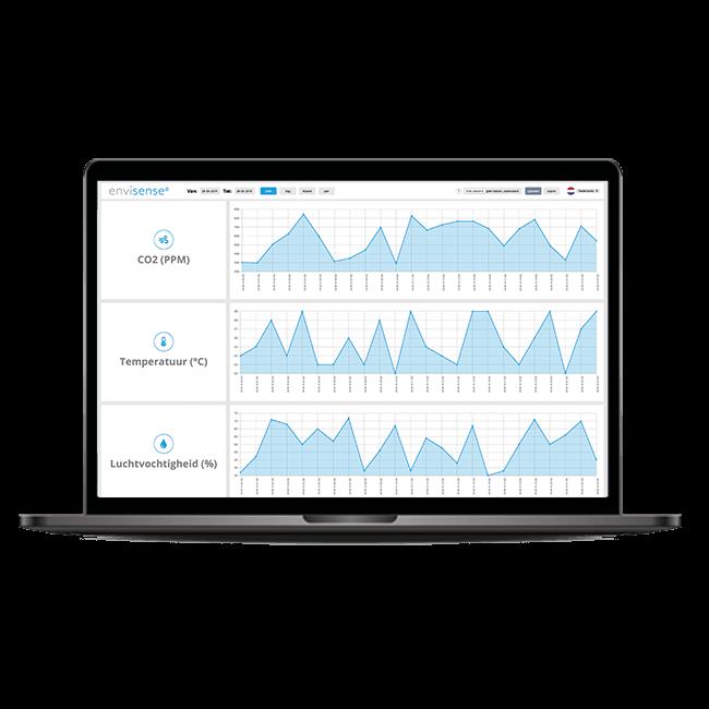 EnviSense data logger dashboard