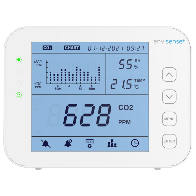 EnviSense CO2 meter