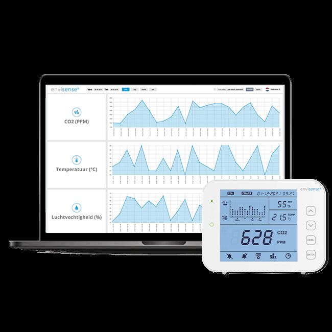 CO2 meter met logfunctie en digitaal dashboard
